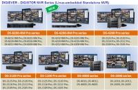 Új DIGIEVER rögzítő család: DIGISTOR DS- 4200-RM Pro